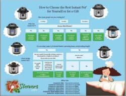 Which Instant Pot is Right for you?
