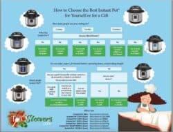 VIDEO: Choosing an Instant Pot
