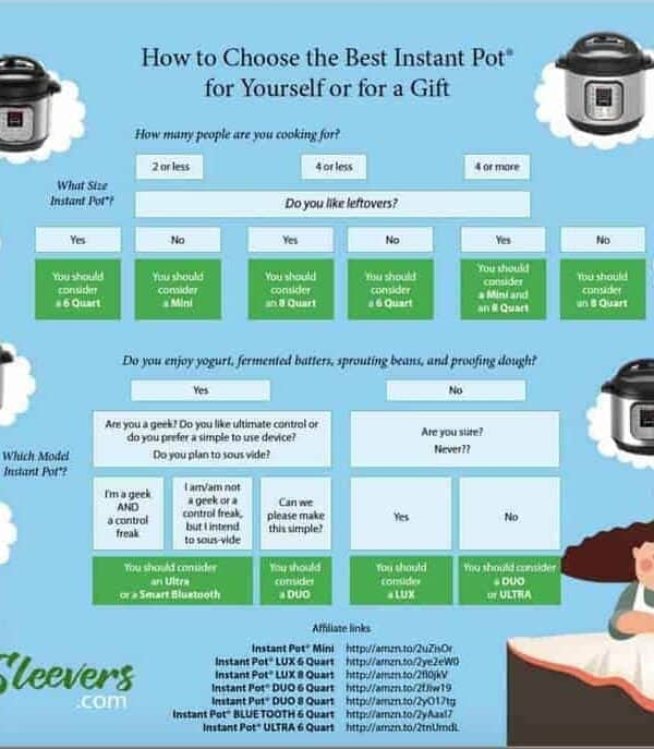 Use this to decide which Instant Pot to choose?