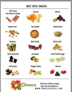 Thumbnail of chart showing a variety of keto snacks