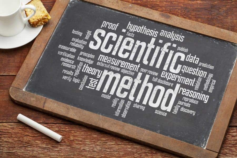 Small Chalkboard with words associated with the Scientific Method.