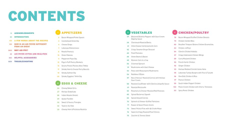 Air Fryer Revolution Table of Contents 1