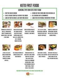 list of keto fast food options